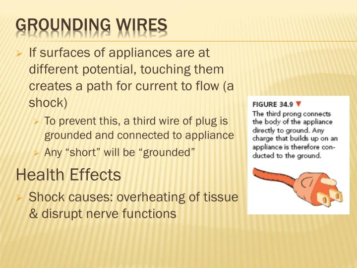 Grounding wires