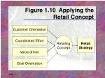 figure 1 10 applying the retail concept