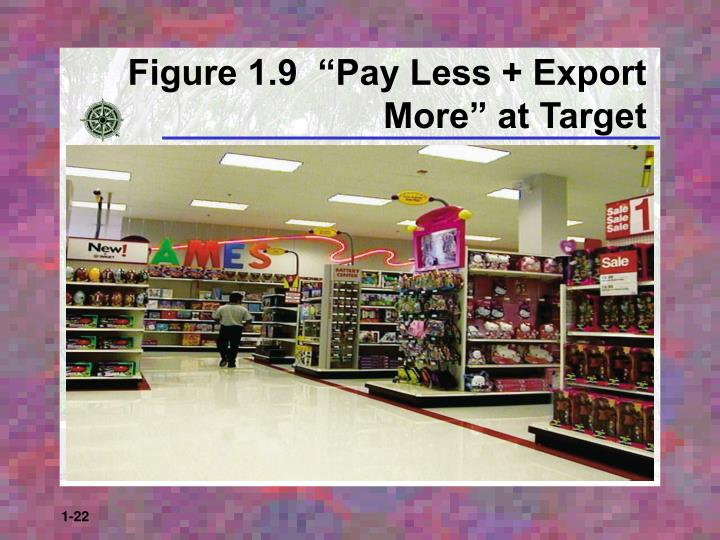 "Figure 1.9  ""Pay Less + Export More"" at Target"