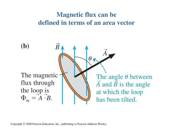 Magnetic flux can be