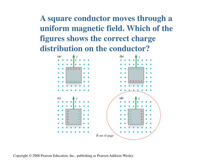 A square conductor moves through a uniform magnetic field. Which of the figures shows the correct charge distribution on the conductor?