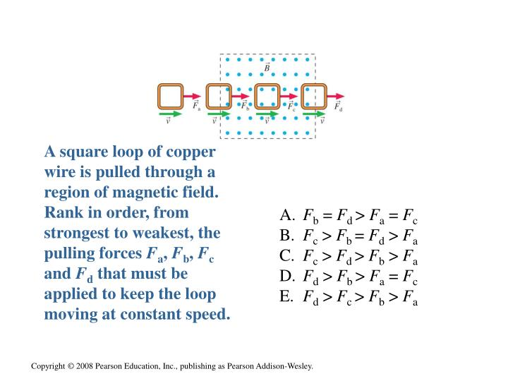 A square loop of copper wire is pulled through a region of magnetic field. Rank in order, from strongest to weakest, the pulling forces