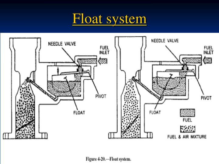 Float system