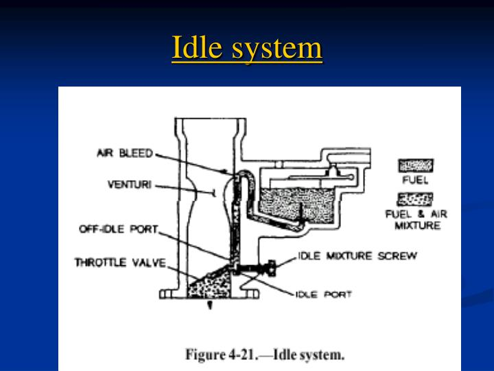 Idle system