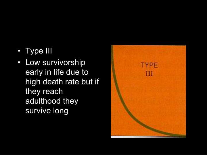 Type III