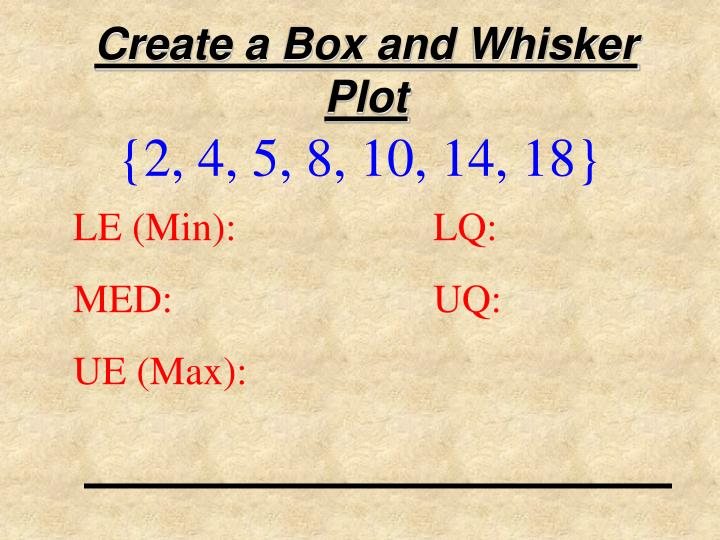Create a Box and Whisker Plot