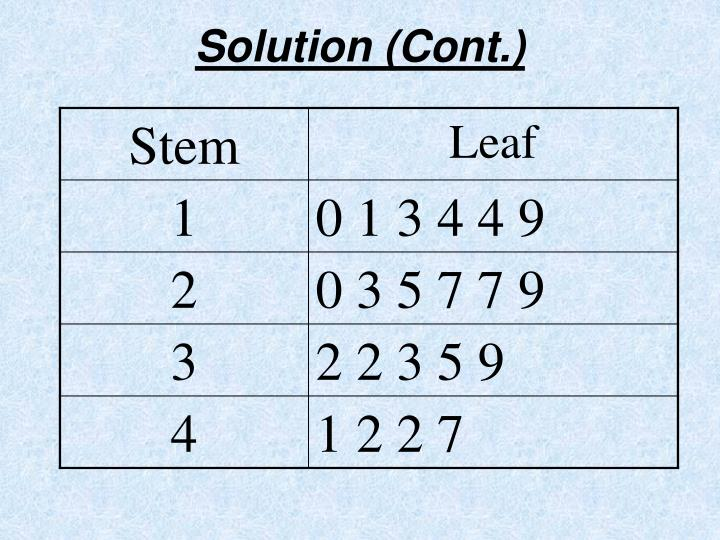 Solution (Cont.)