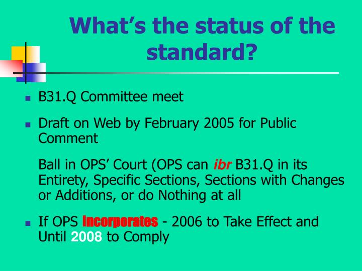 What's the status of the standard?