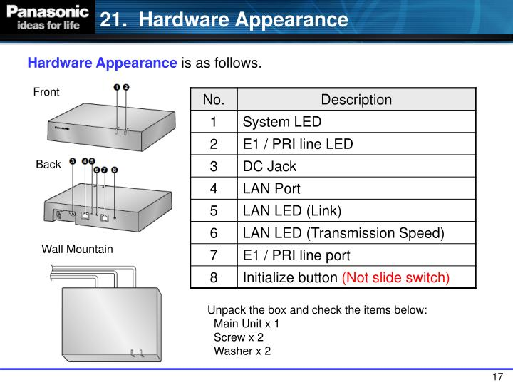 21.  Hardware Appearance