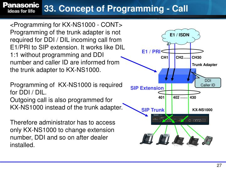 33. Concept of Programming - Call