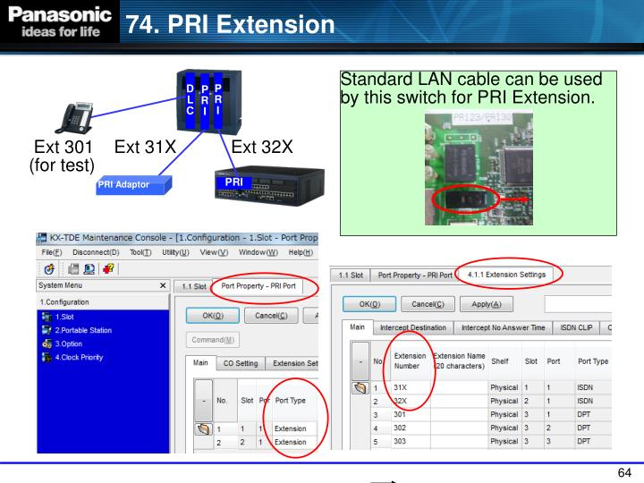 PRI Adaptor