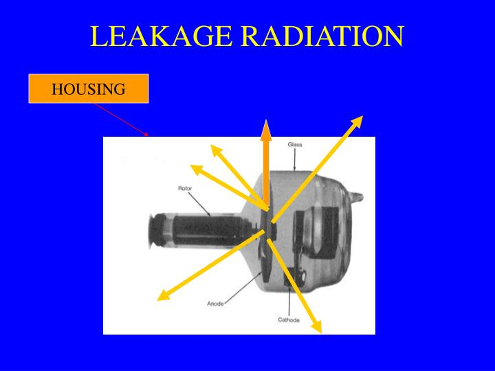 LEAKAGE RADIATION