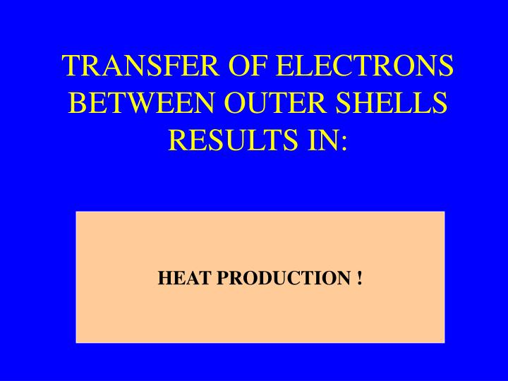 TRANSFER OF ELECTRONS BETWEEN OUTER SHELLS RESULTS IN: