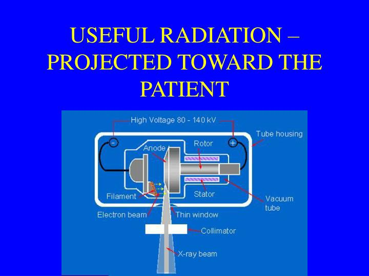 USEFUL RADIATION – PROJECTED TOWARD THE PATIENT