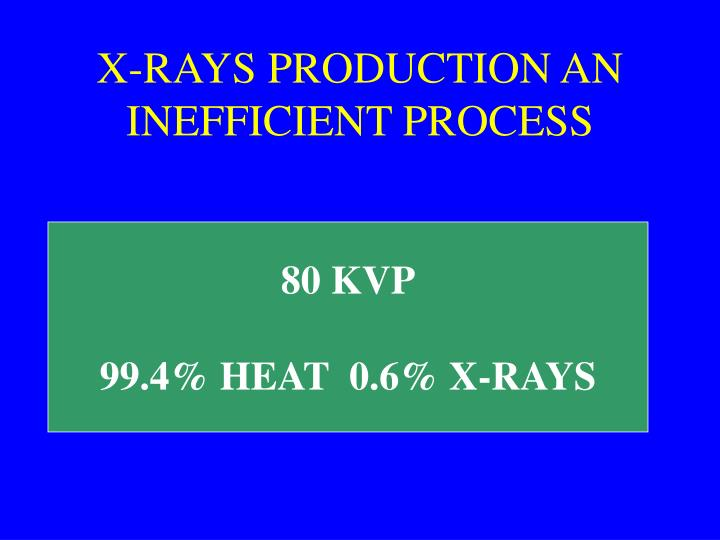 X-RAYS PRODUCTION AN INEFFICIENT PROCESS