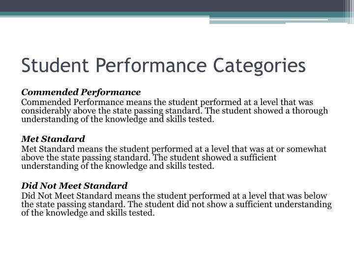 Student Performance Categories