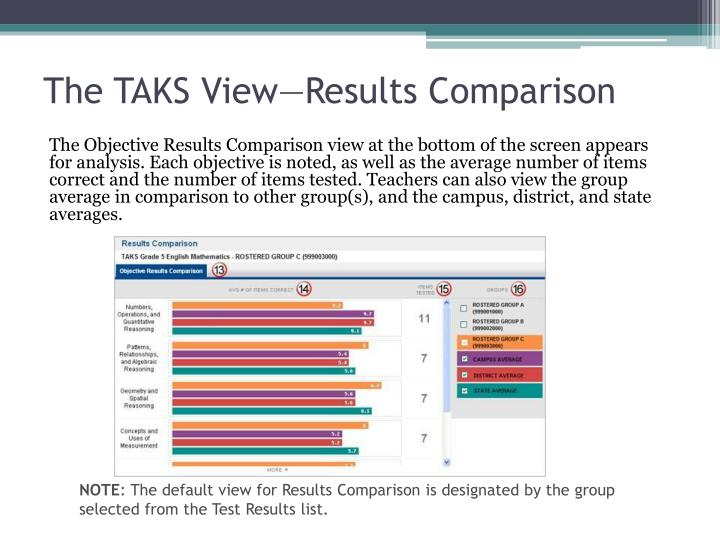 The TAKS View—Results Comparison