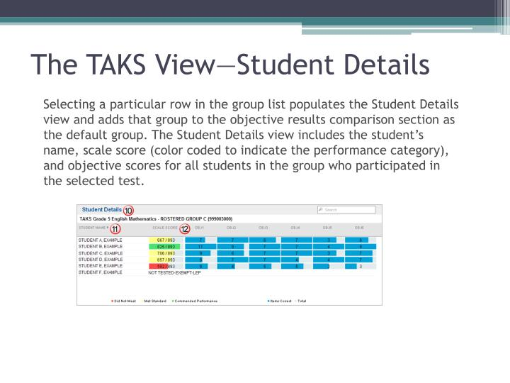 The TAKS View—Student Details