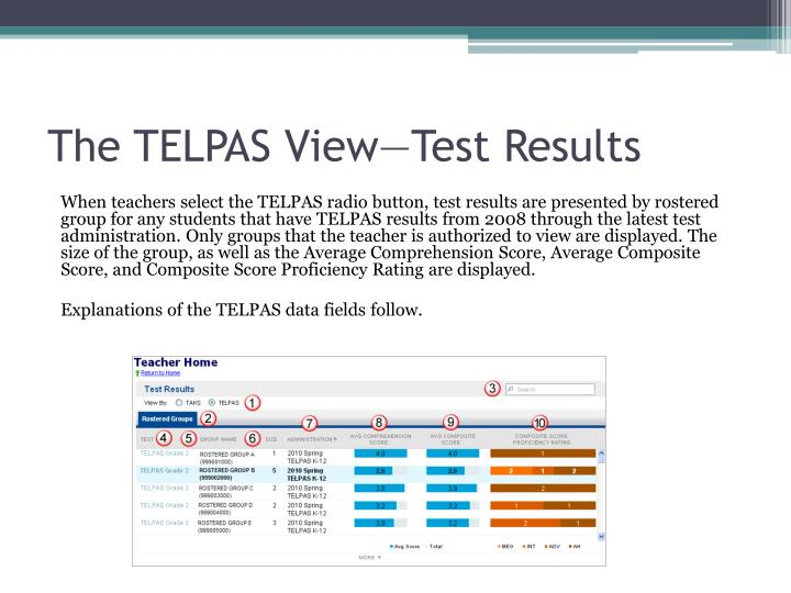The TELPAS View—Test Results