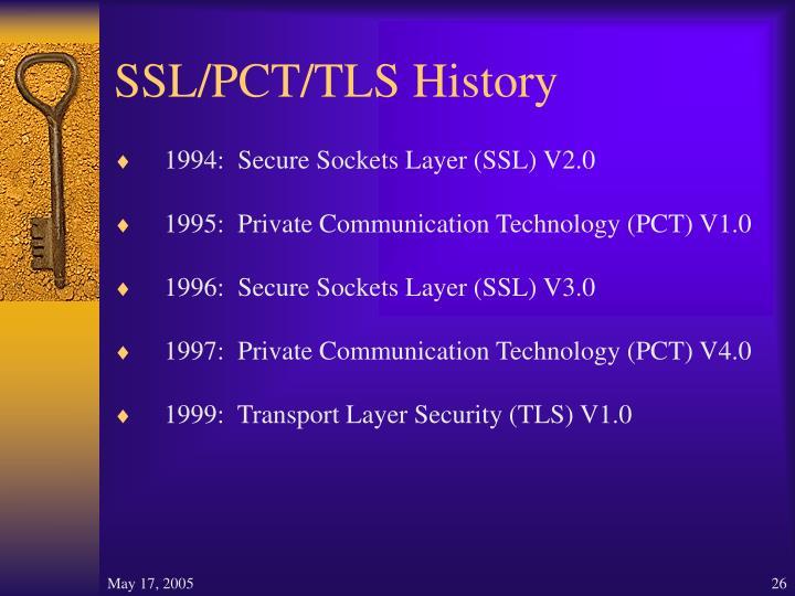 SSL/PCT/TLS History