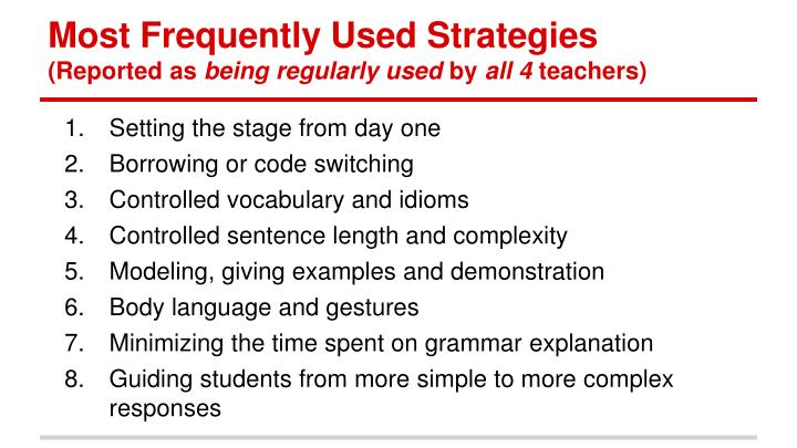 Most Frequently Used Strategies