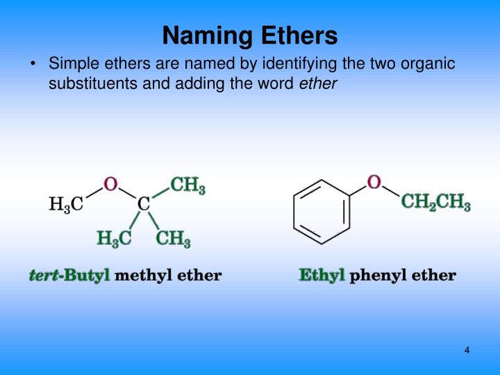 Naming Ethers