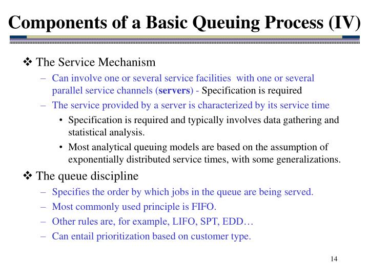 Components of a Basic Queuing Process (IV)