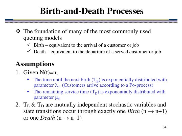 Birth-and-Death Processes