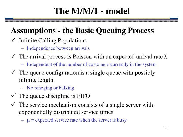 The M/M/1 - model