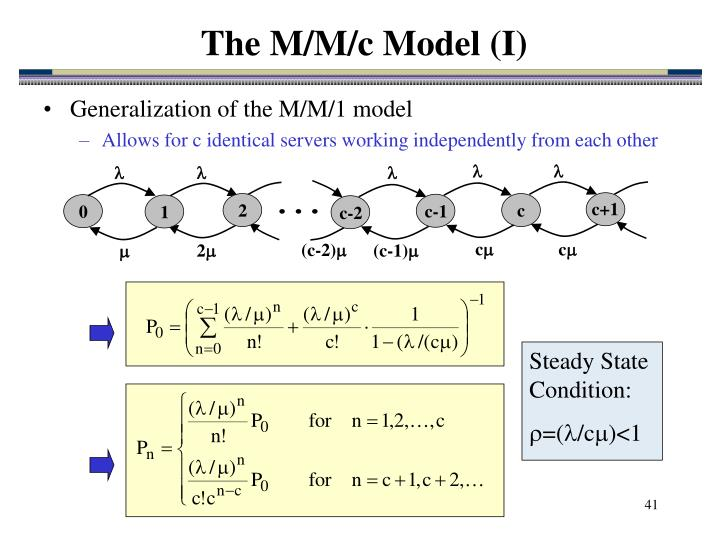 Generalization of the M/M/1 model