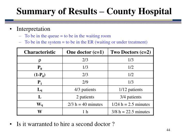 Summary of Results – County Hospital