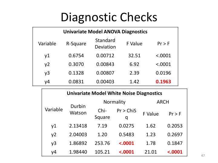 Diagnostic Checks