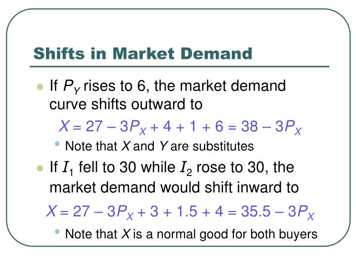 Shifts in Market Demand