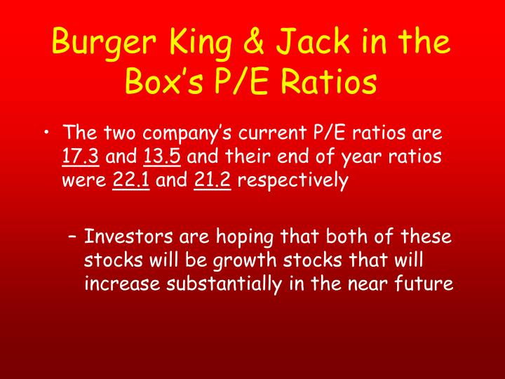 Burger King & Jack in the Box's P/E Ratios