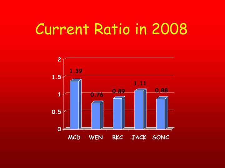 Current Ratio in 2008
