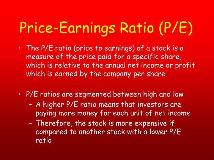 Price-Earnings Ratio (P/E)