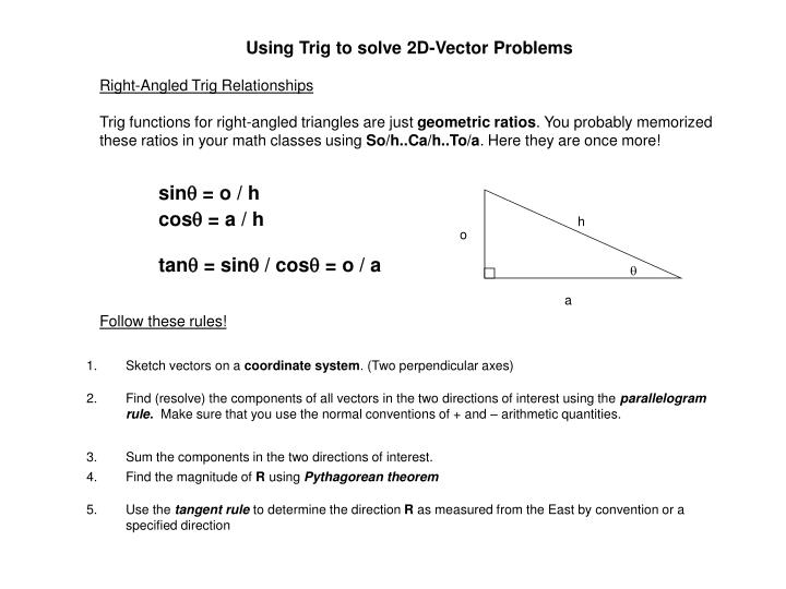 Using Trig to solve 2D-Vector Problems