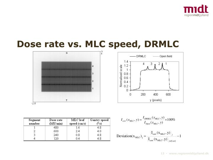 Dose rate vs. MLC speed, DRMLC