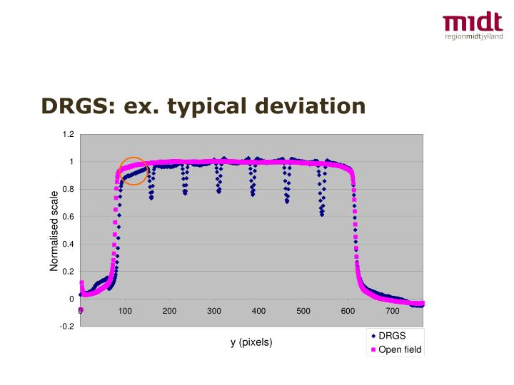 DRGS: ex. typical deviation