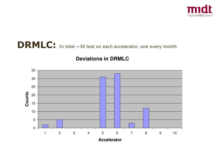 DRMLC: