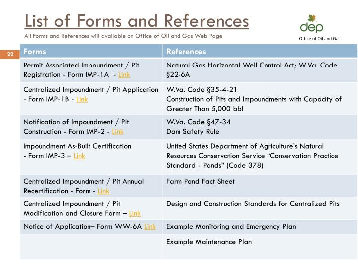 List of Forms and References
