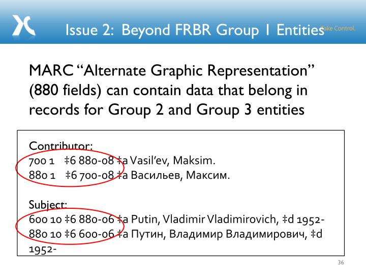 Issue 2:  Beyond FRBR Group 1 Entities