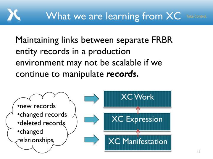 What we are learning from XC