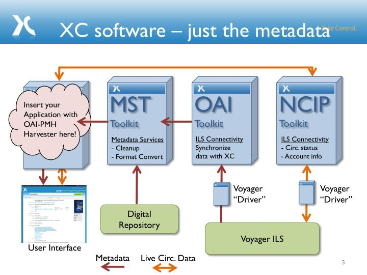 XC software – just the metadata