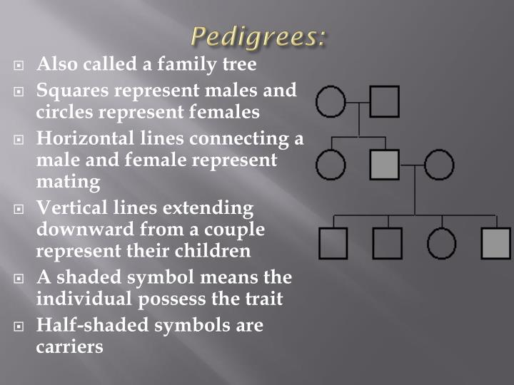 Pedigrees: