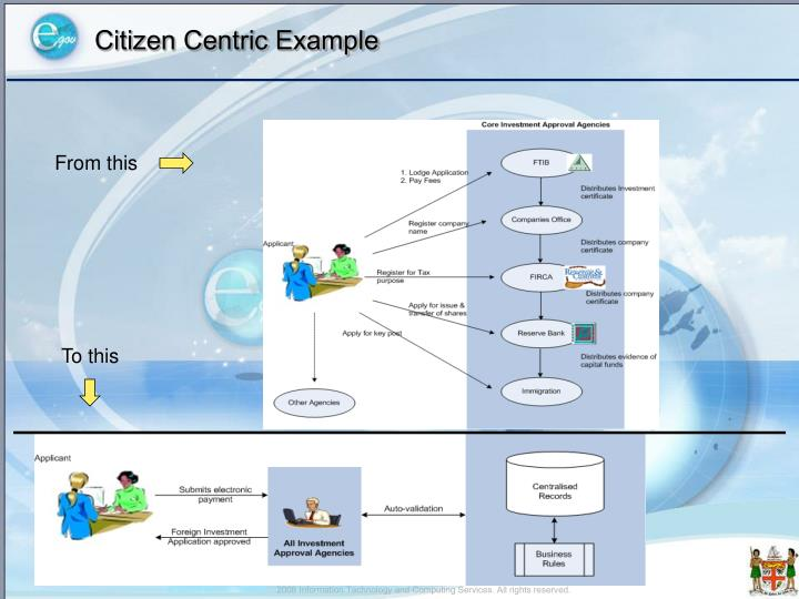 Citizen Centric Example