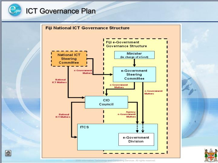 ICT Governance Plan