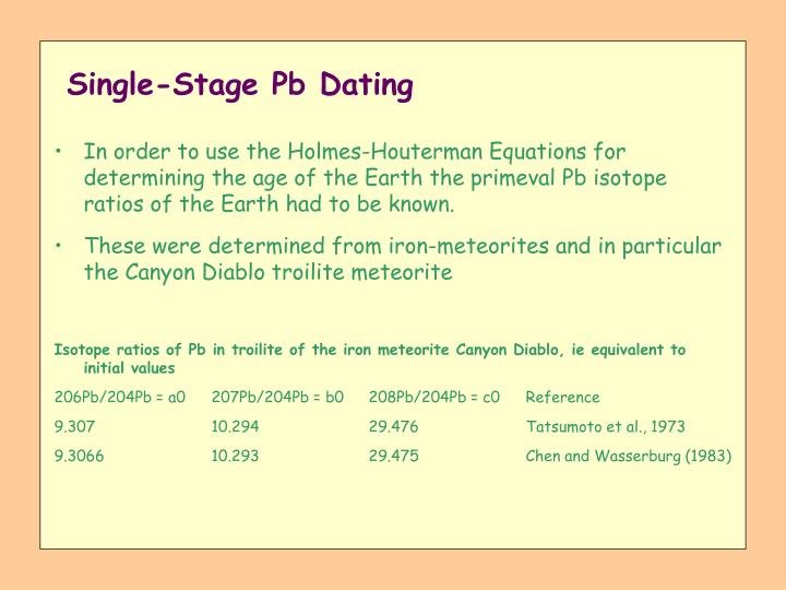 Single-Stage Pb Dating