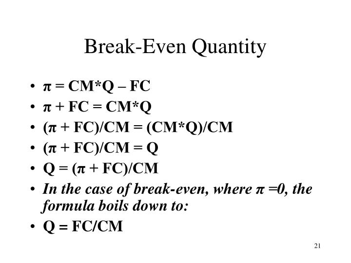 Break-Even Quantity
