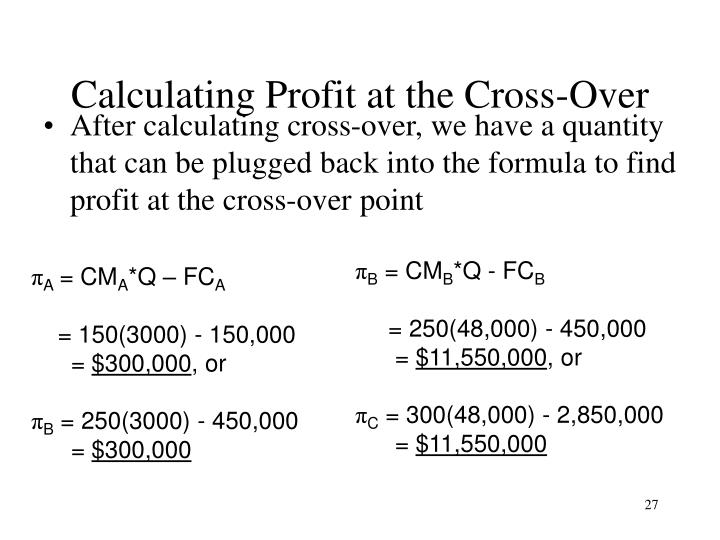 Calculating Profit at the Cross-Over